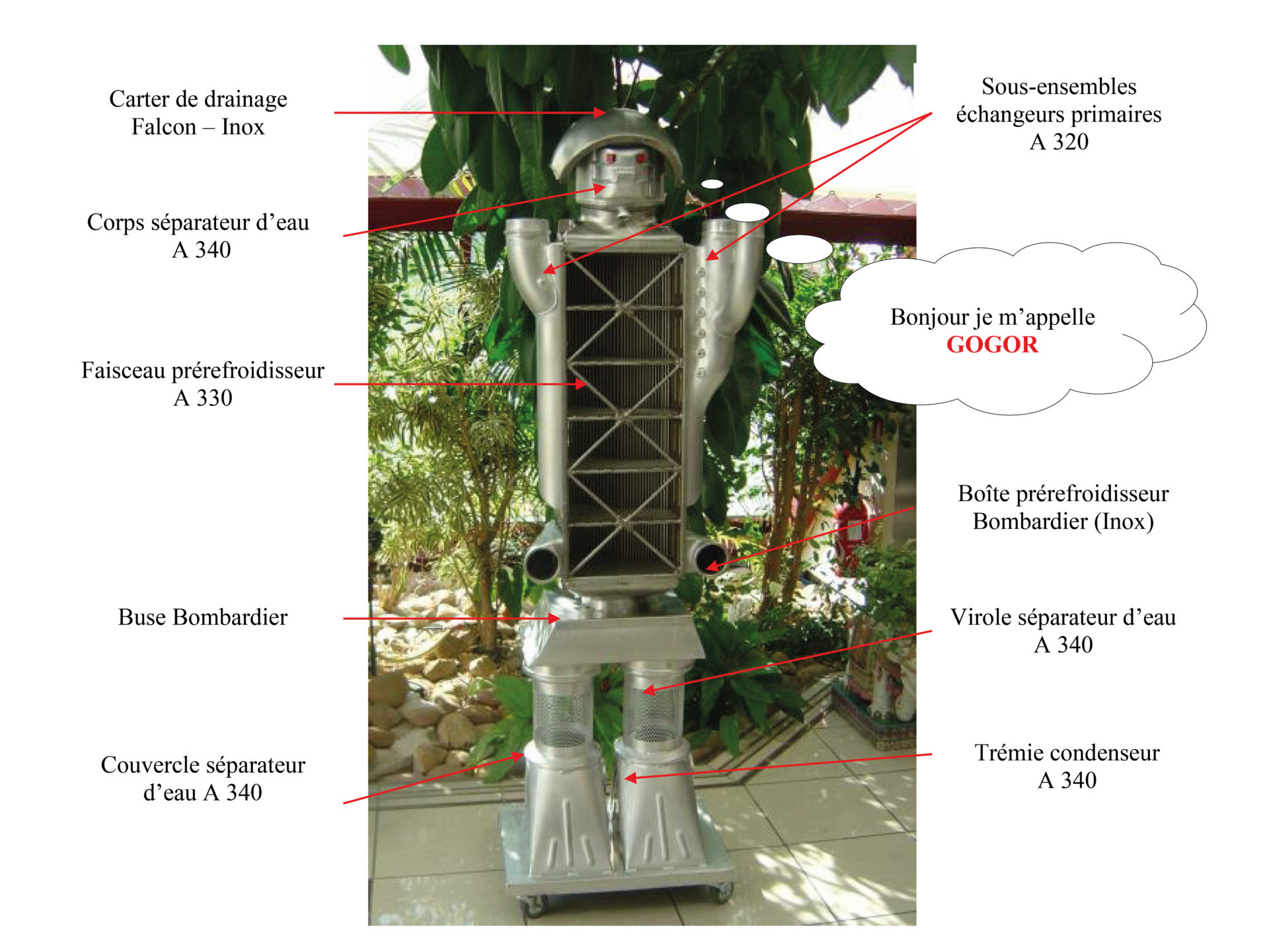 GOGOR le robot LAUAK au salon du Bourget